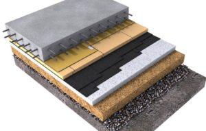 гидроизоляционный пол по грунту